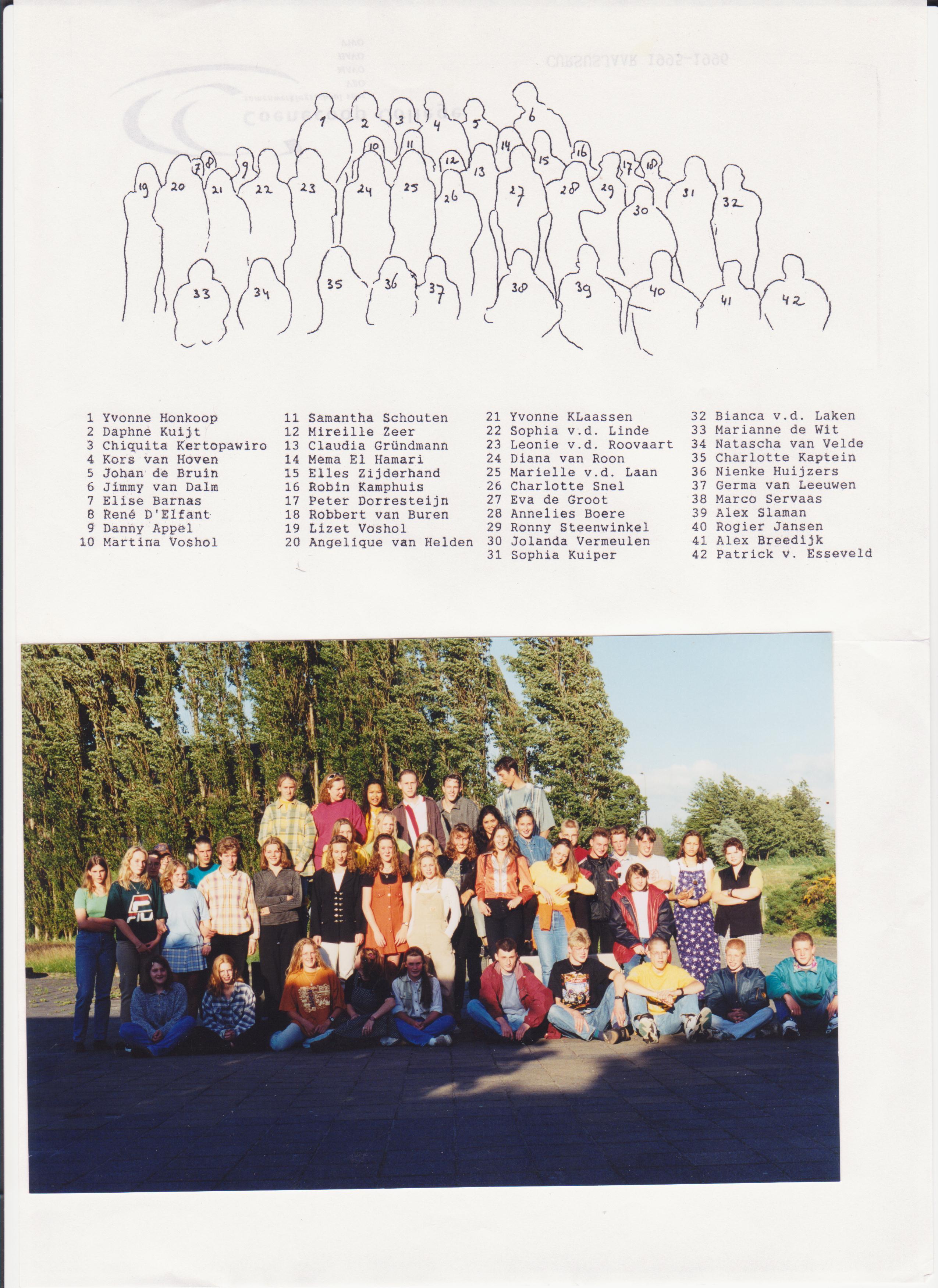 Coenecoop College voor vmbo, havo, atheneum en gymnasium foto
