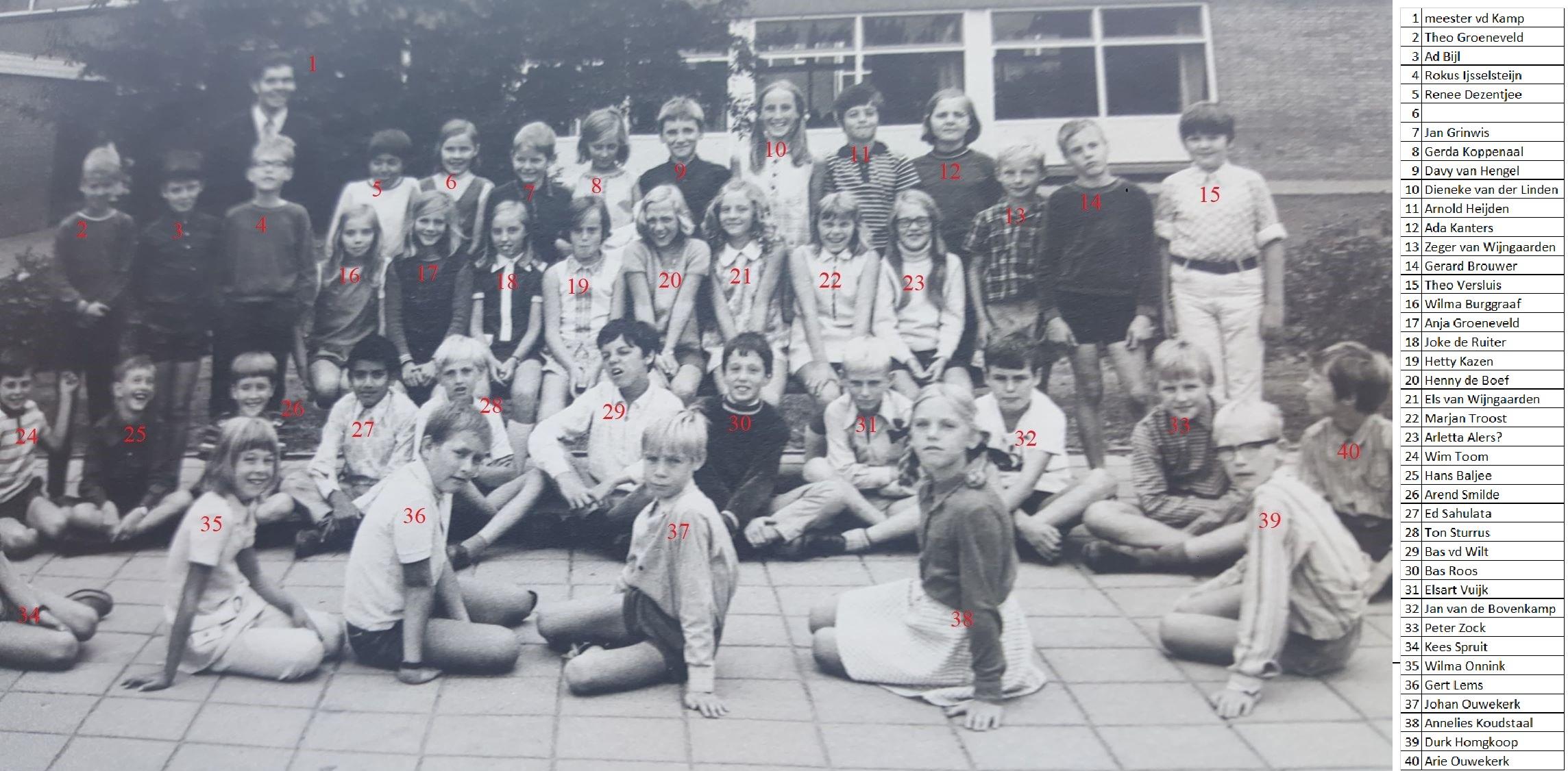 paulusschool foto